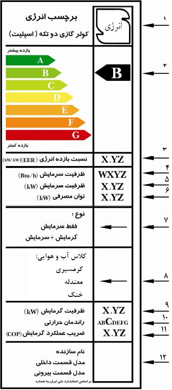 برچسب انرژی کولر گازی